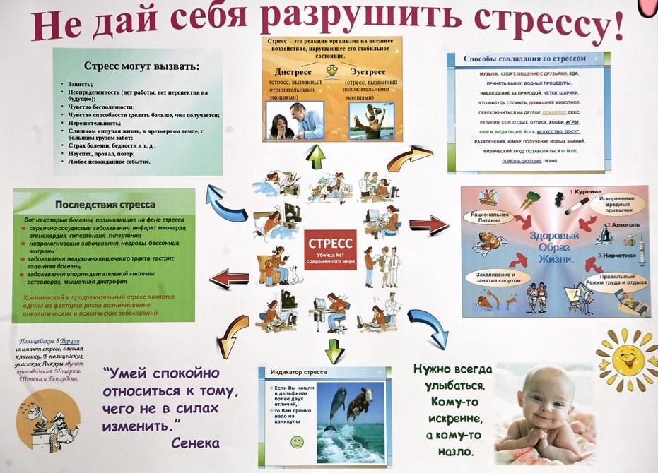 Профилактика стрессов картинки буклеты